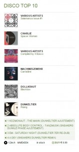 MME4004 - Clone Disco Charts 12/2014